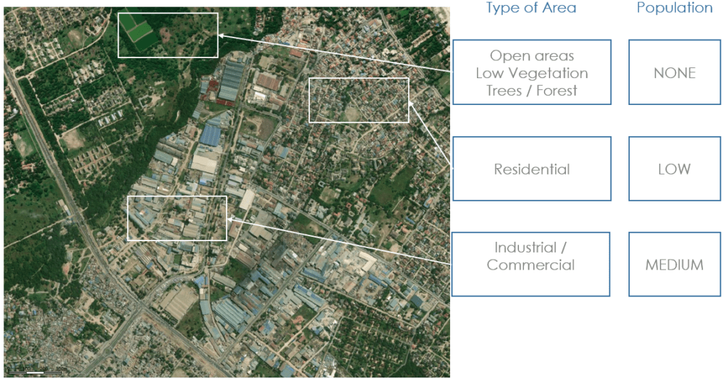 land-use classification residential