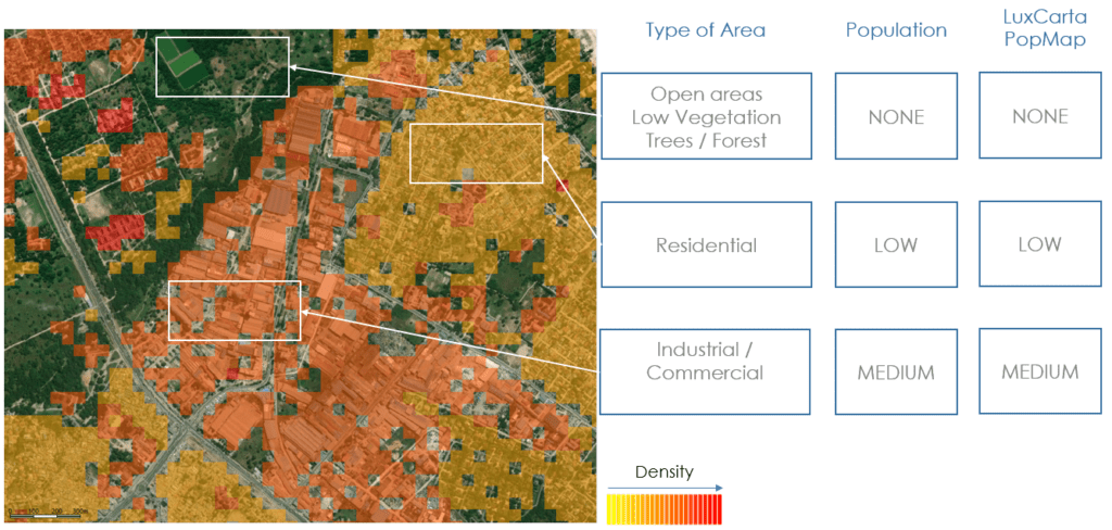 land-use classification industrial