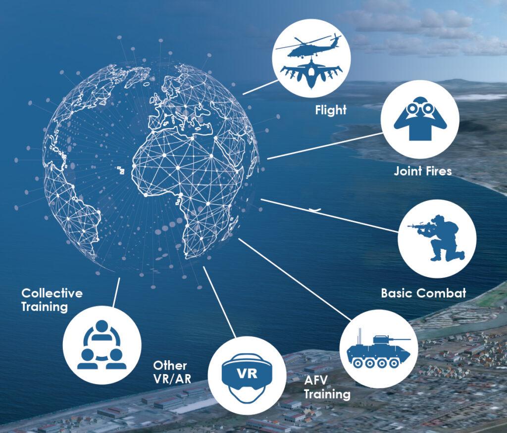 global terrain provider